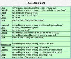 How to write am i am poem png 588x485
