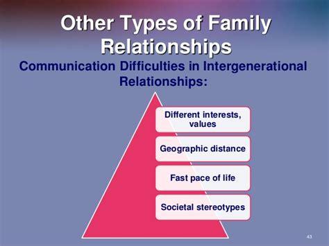 Dating different interests jpg 638x479